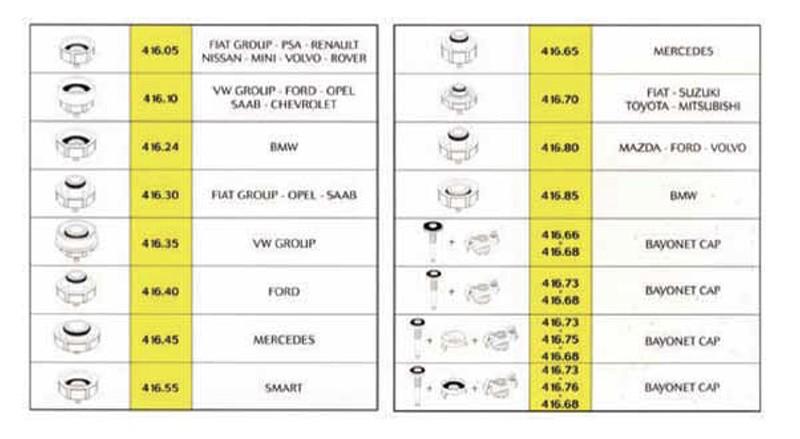 Comprobador de pérdidas de refrigeración - 14 tapones diferentes medidas - Zeca - Italia -